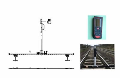 Lazer meter for catenary